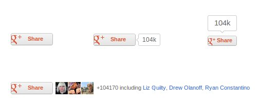Google+ Share Button Released : Quick One Click Share Right Away to Google+