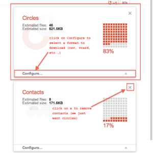 export import of google+ circles in csv vcard pdf or html format