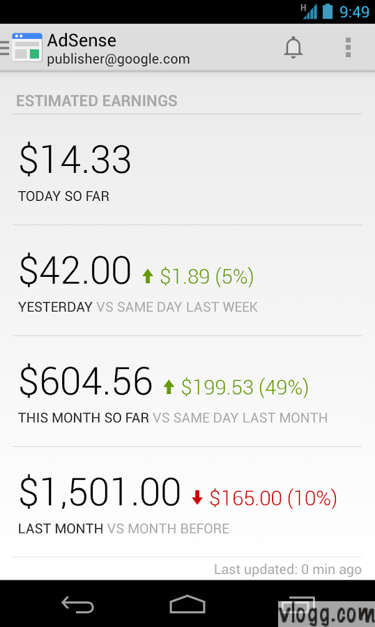 Adsense App Showing All Earnings in Home Screen [Images: Playstore]
