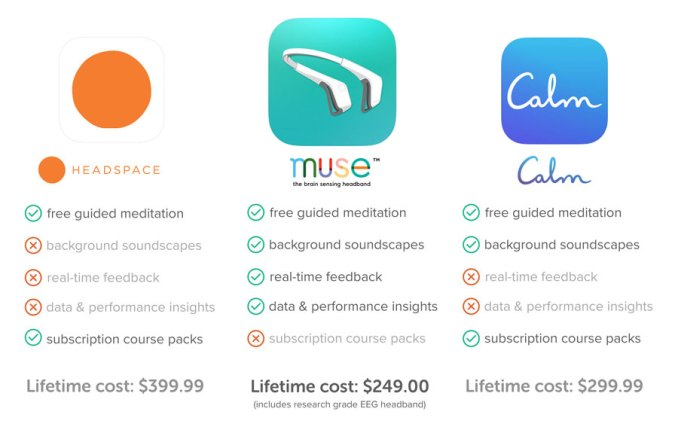 best meditation app, subscription cost headspace, refund headspace, pricing headspace