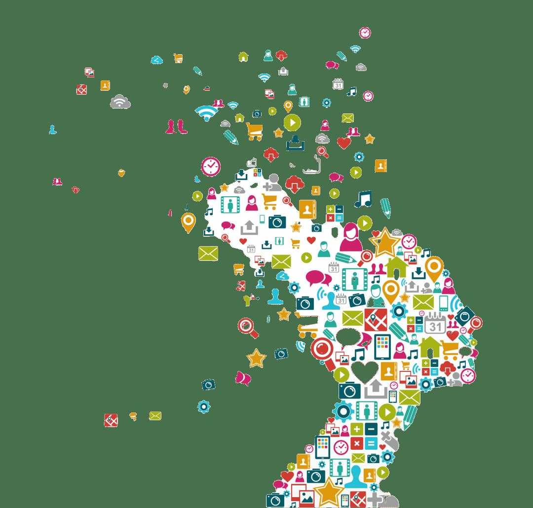 AI, Social AI, Marketing, Social Media, AI Business, AI Marketing