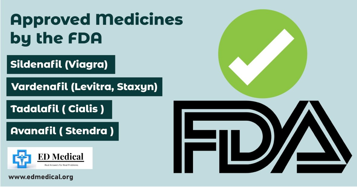 Approved medicines by the FDA