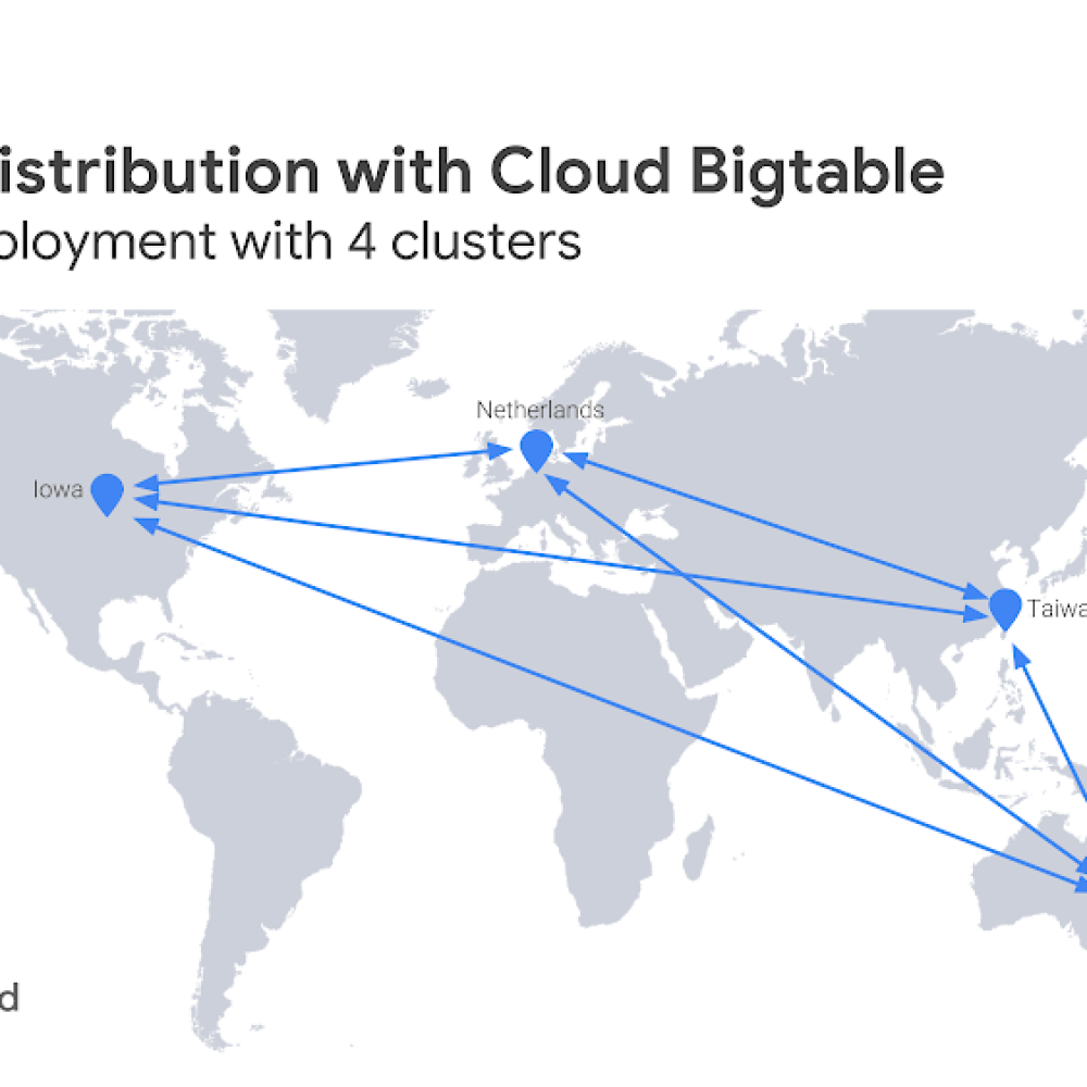 Cloud Bigtable_ multi-region replication (beta)_ blog post images.png