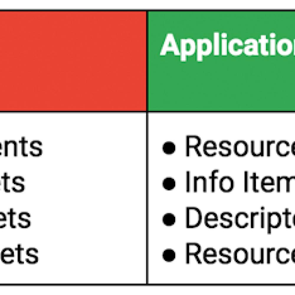 Kubernetes application.png