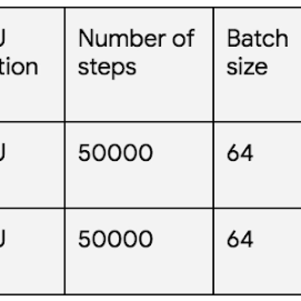 Semantic segmentation using DeepLab v3+.png