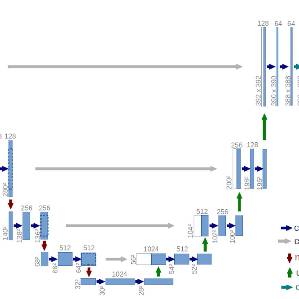 U-net diagram.png