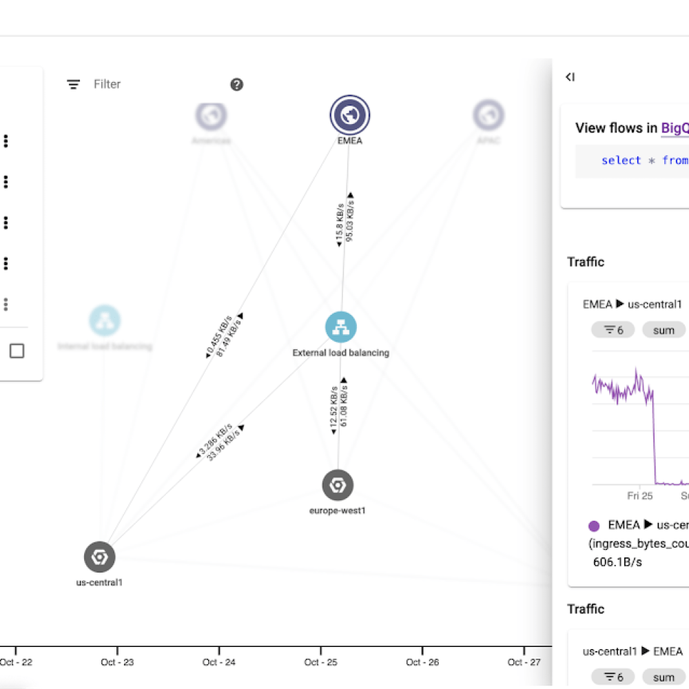 Visualize your network with insights.png