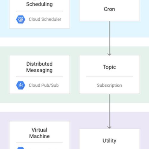 cronjob_cloud_scheduler.png