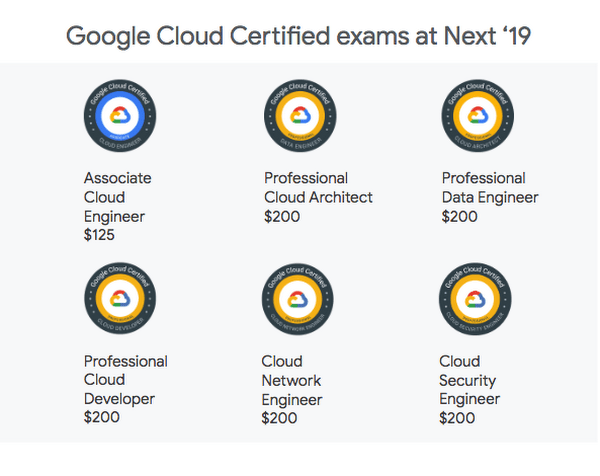 Get Google Cloud Certified At Next 19 What You Need To