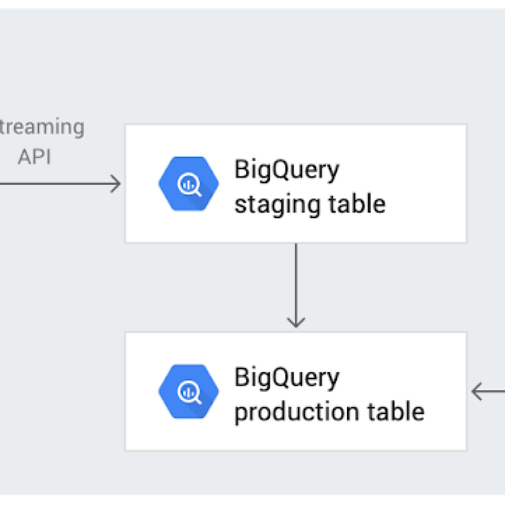 script with BigQuery.png