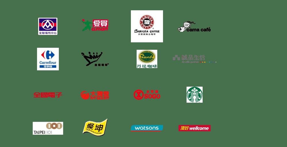 TW_stores