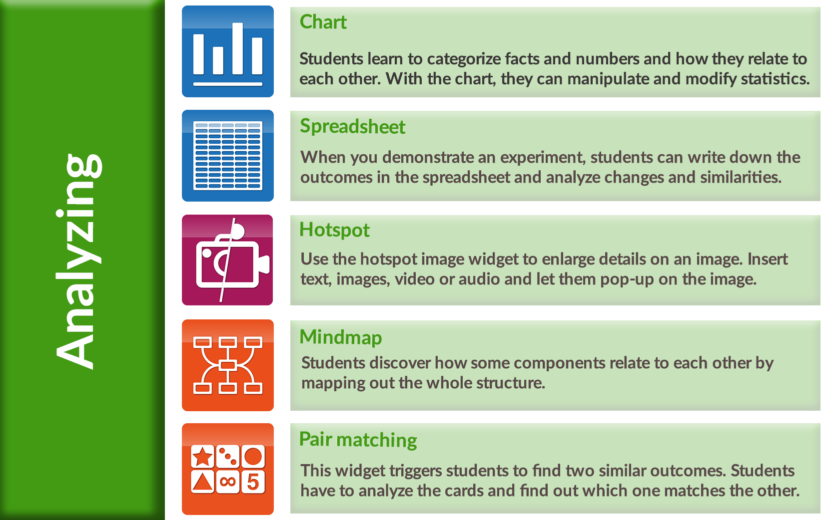 How To Relate Bookwidgets To Bloom S Taxonomy