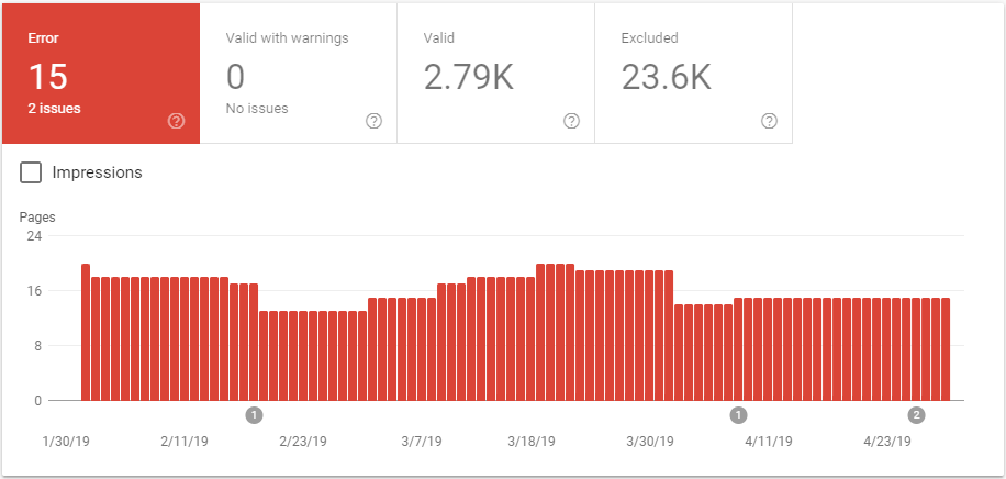 Search Console Broken Pages Report