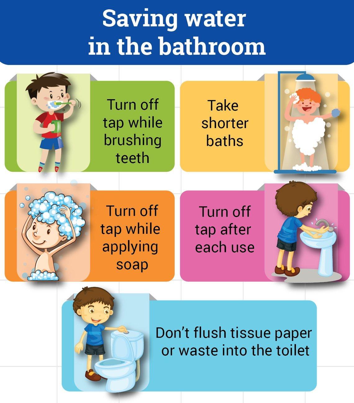 Water Conservation Ways To Teach Your Kids Best Ways To