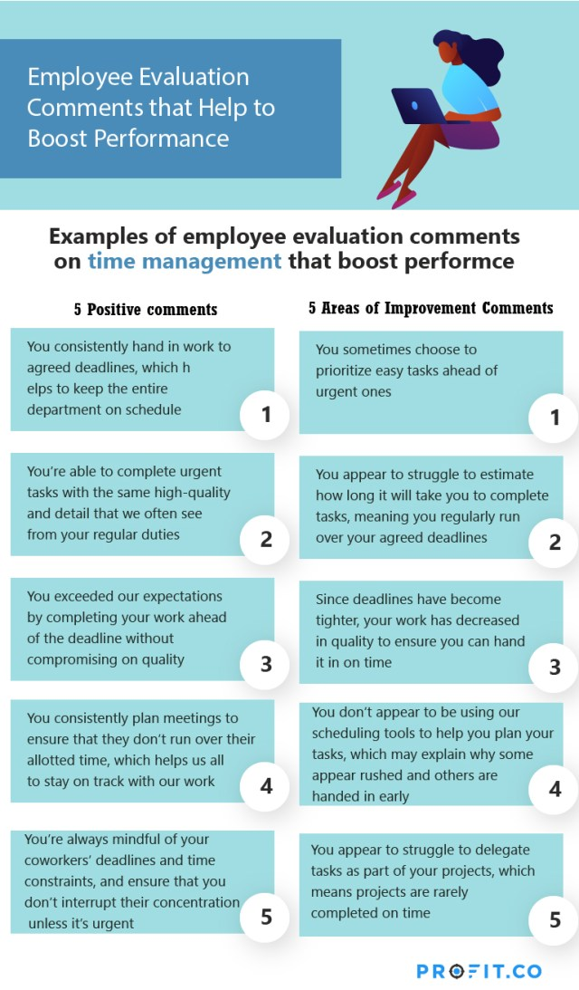 30 Employee Evaluation Comments that Boost Performance  Profit.co