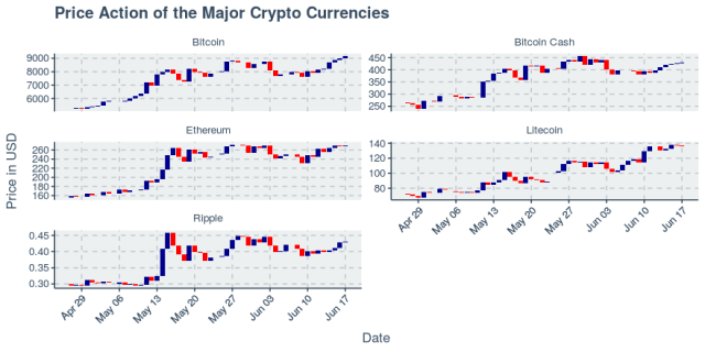 cryptocurrency price monitor