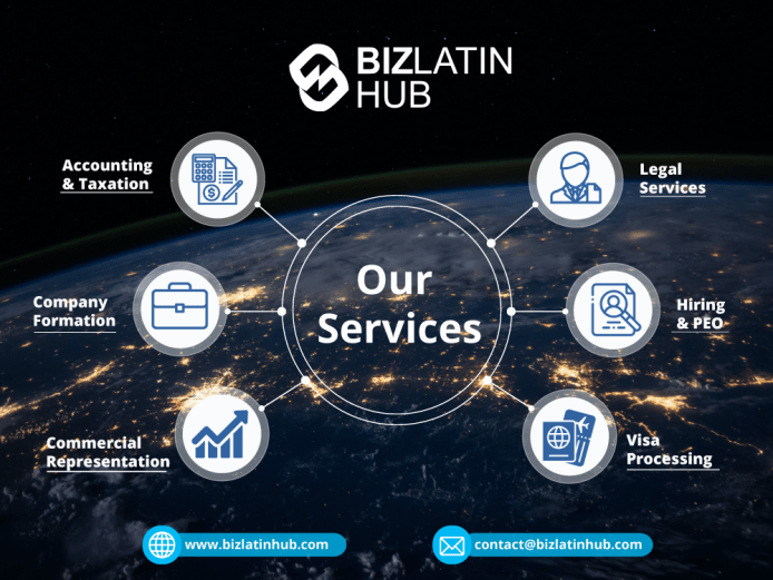 Key services offered by BLH including legal services, accounting & taxation, hiring & PEO, due diligence, tax advisory, and visa processing
