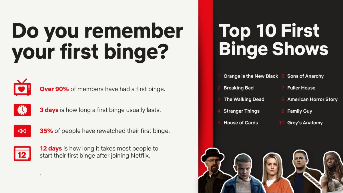 What is Binge-Watching?