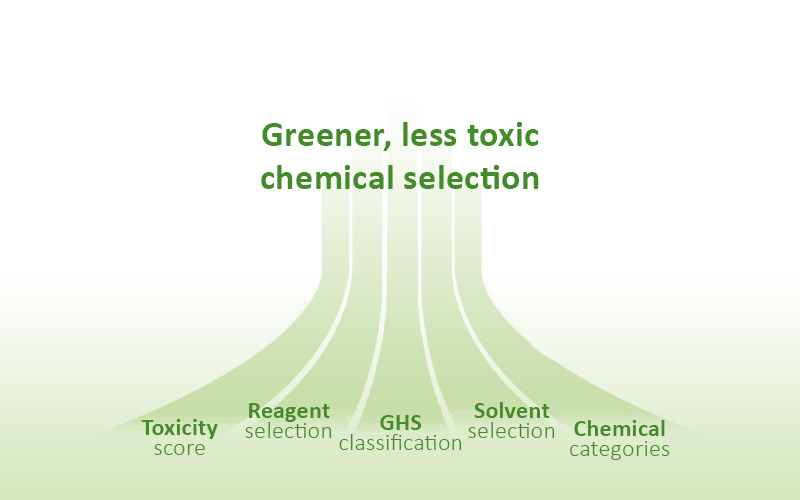 Utilizing Functional Groups In Green Chemistry