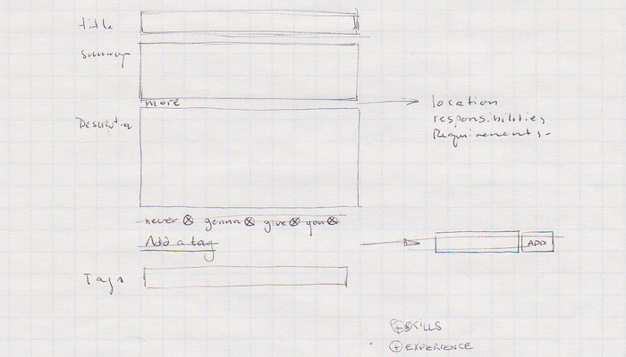 form sketch wireframe drawing ui