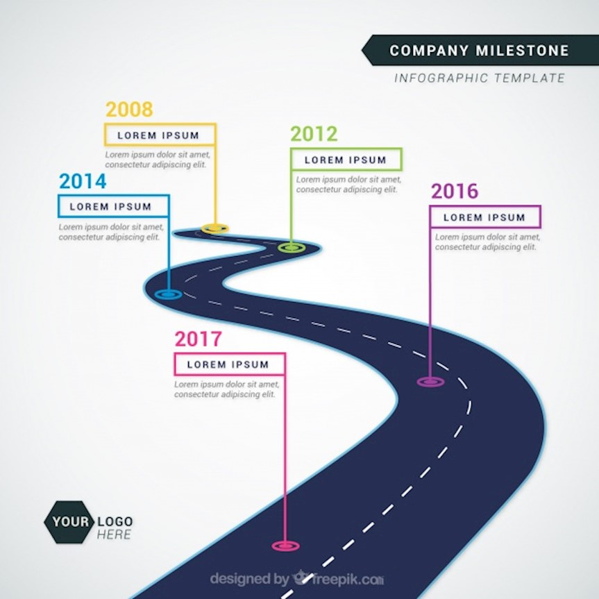 company-time-line-with-roadmap