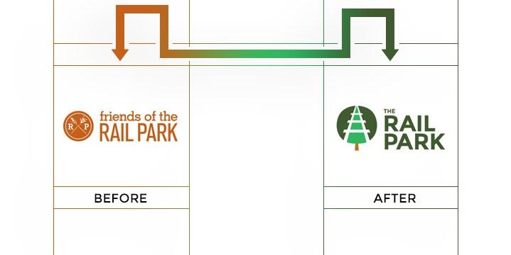 the rail park logo redesign