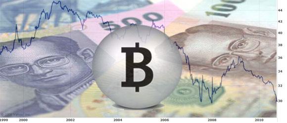 dollar baht graph