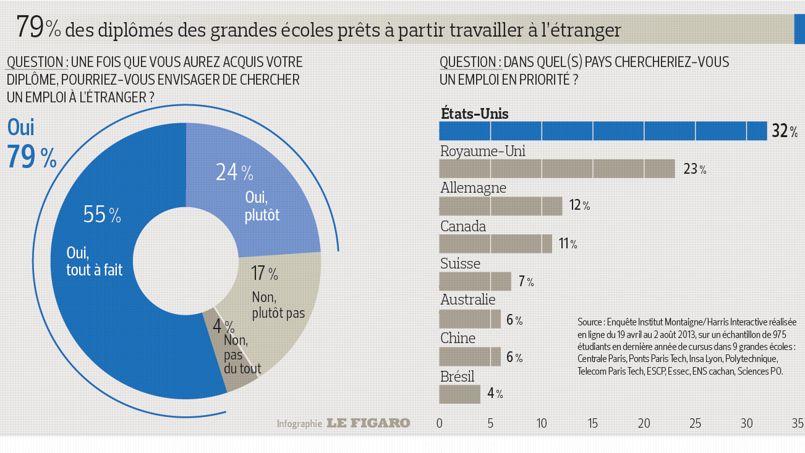 France elite