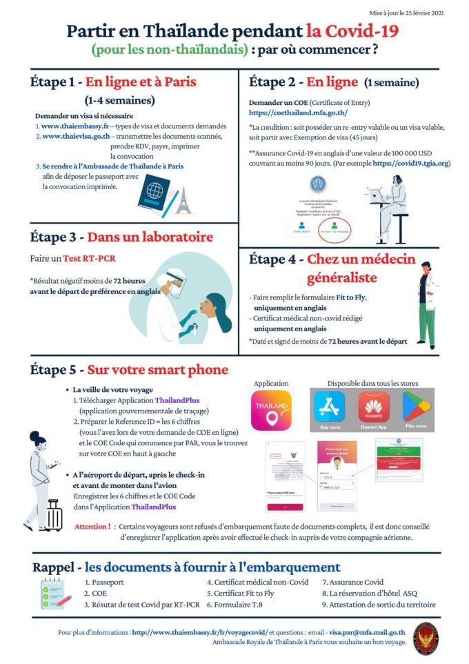 4a9c12f2 visa infographie - thailande-fr