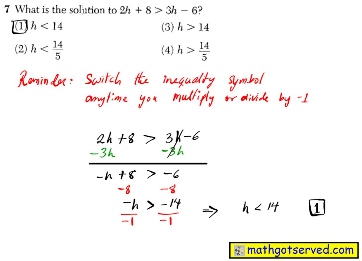 Common Core Math Algebra 1 Worksheet