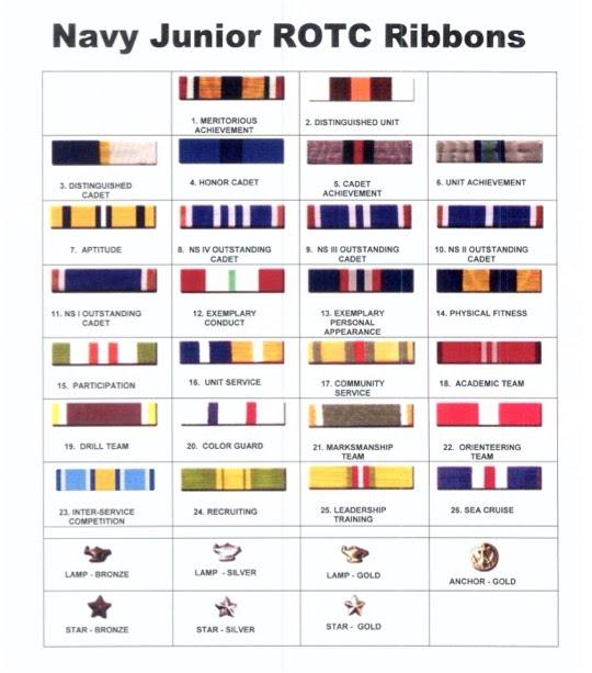cadet resources orhs navy jrotc