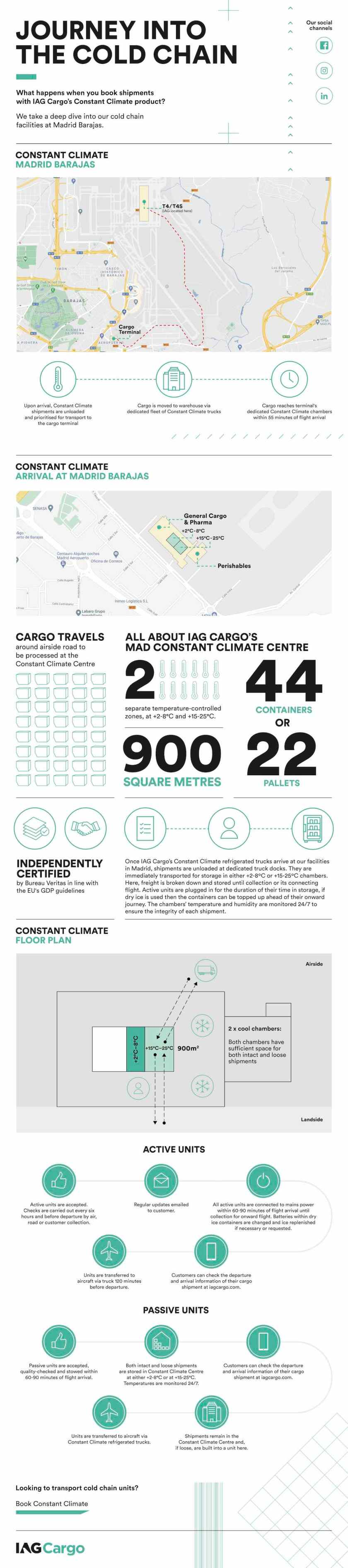 What happens when you book shipments with IAG Cargo's Constant Climate product from our Spanish hub? See the journey through this part of the cold chain.