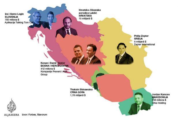 najbogatiji_ljudi_regije_aljazeera.jpg - undefined