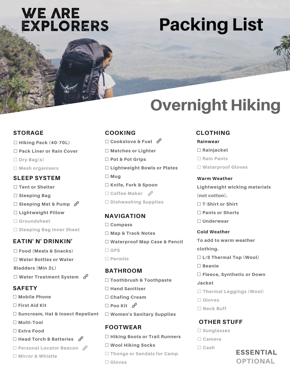 packing list, overnight hike, we are explorers