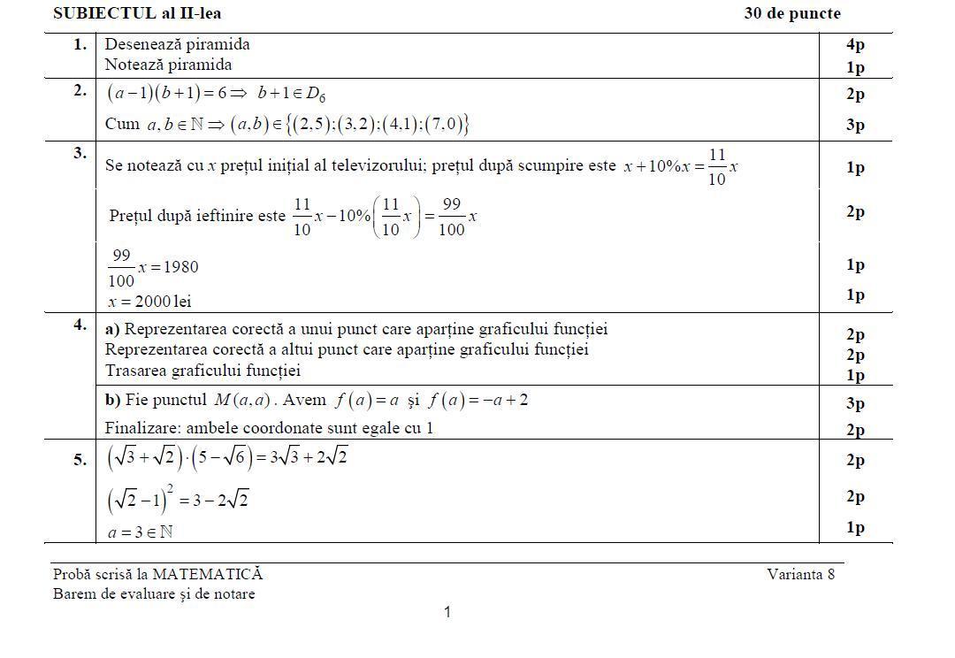 Barem_matematica_2