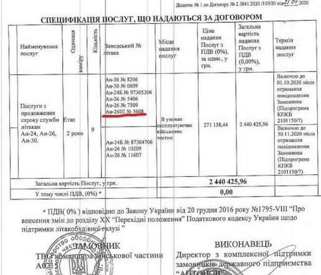 Літаку Ан-26, що розбився під Чугуєвом, було 43 роки 01