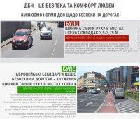 Минрегион уменьшил ширину улиц в населенных пунктах почти на четверть (обновлено)