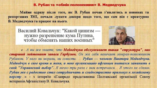 Рубан - российский политический проект: презентация СБУ о деятельности руководителя Офицерского корпуса 19