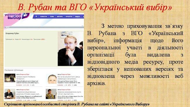 Рубан - российский политический проект: презентация СБУ о деятельности руководителя Офицерского корпуса 05