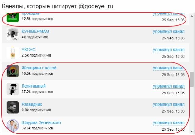 Як в Україні зявилася сітка анонімних Telegram-каналів 06