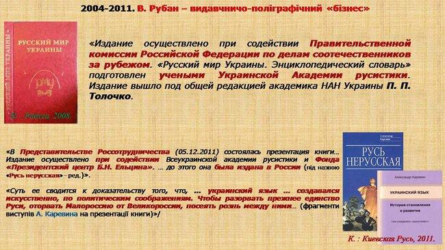 Рубан - российский политический проект: презентация СБУ о деятельности руководителя Офицерского корпуса 03