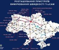 Полиция начинает штрафовать за превышение скорости в Украине. ИНФОГРАФИКА