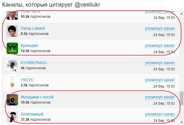 Як в Україні зявилася сітка анонімних Telegram-каналів 07