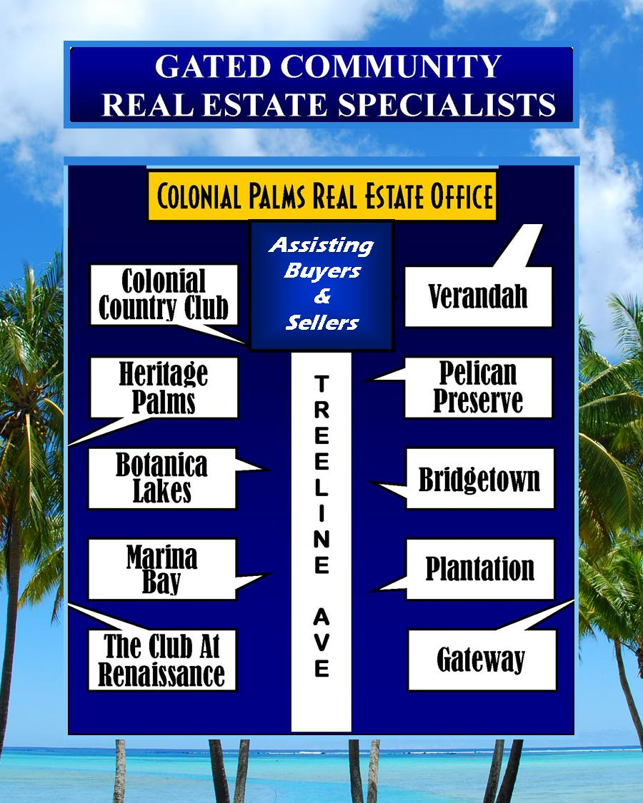 Homes Sale Fort Myers Fl