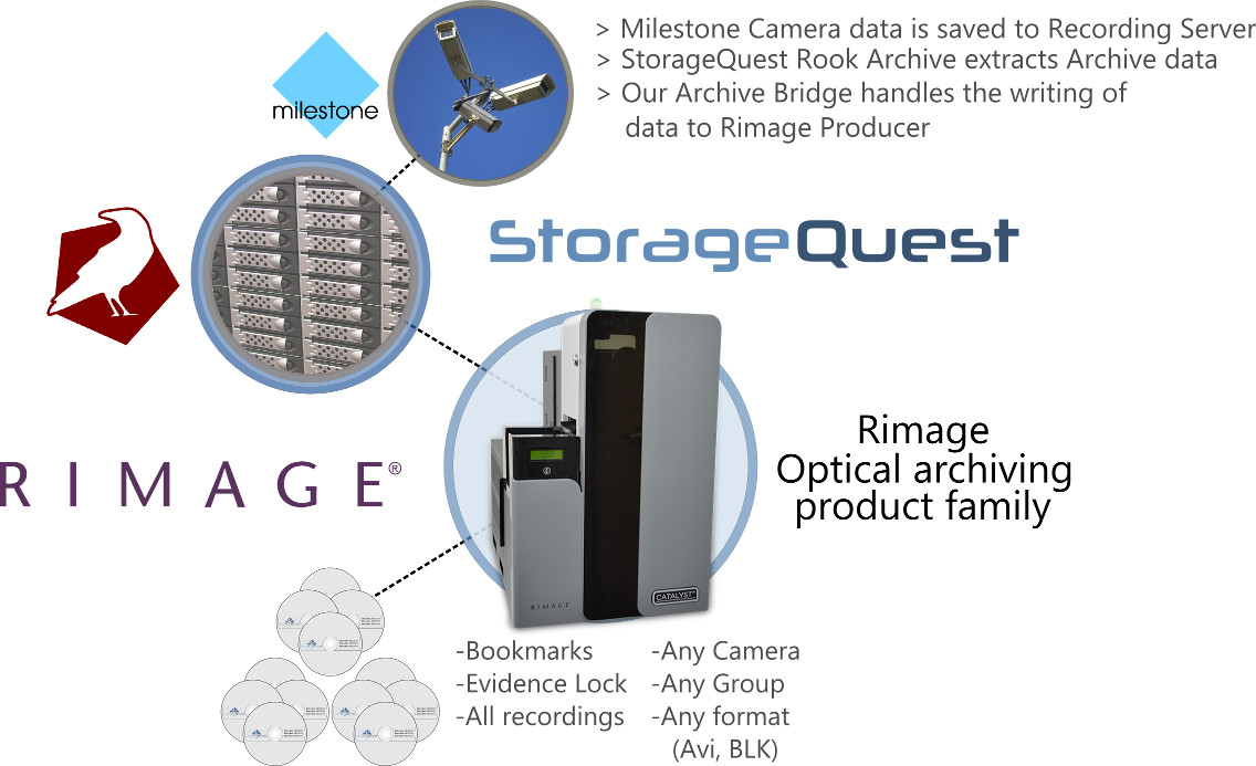 ROOK ARCHIVE FOR MILESTONE XPROTECT MANAGEMENT CLIENT RIMAGE