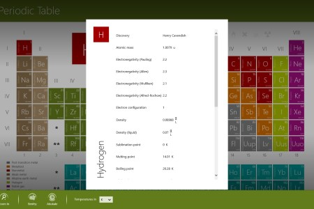 Download periodic table app for pc best of periodic table android updates android central google apps google apps some argue that pushing new apis into google play services and stock android system emoji periodic table urtaz Image collections