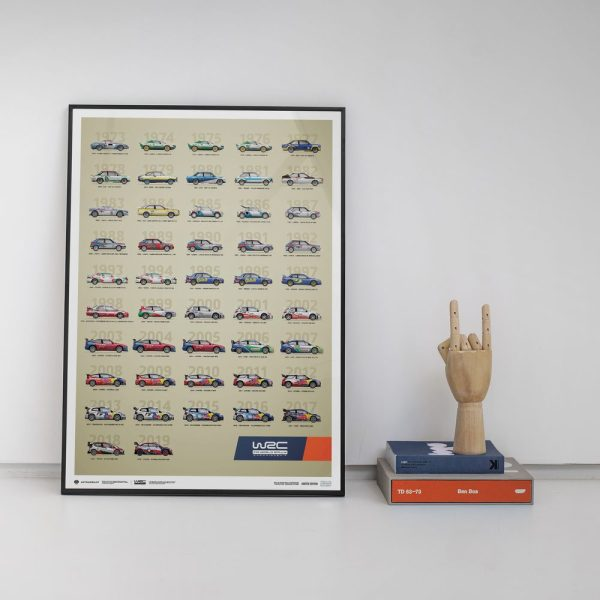 WRC Constructors' Champions 1973-2019 - 47th Anniversary | Limited Edition image 10 on GreatBritishMotorShows.com