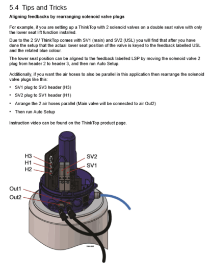 Alfa Laval ThinkTop V50 V70 Install Tips and Tricks