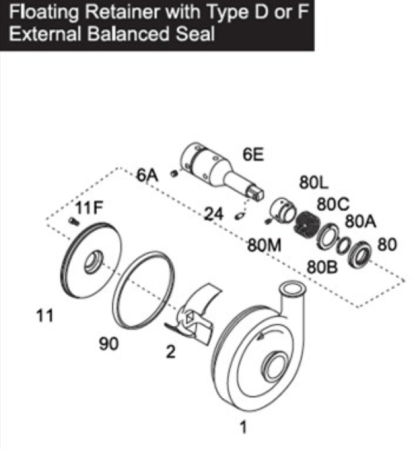 C-Series Floating Retainer with Type D or F External Balanced Seal