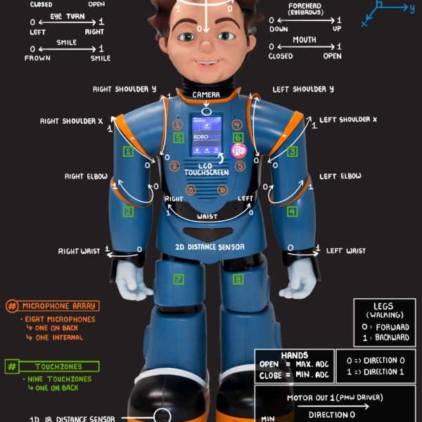 Milo the robot schematic drawing